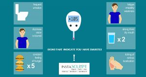 SIGNS-THAT-INDICATE-YOU-HAVE-DIABETES
